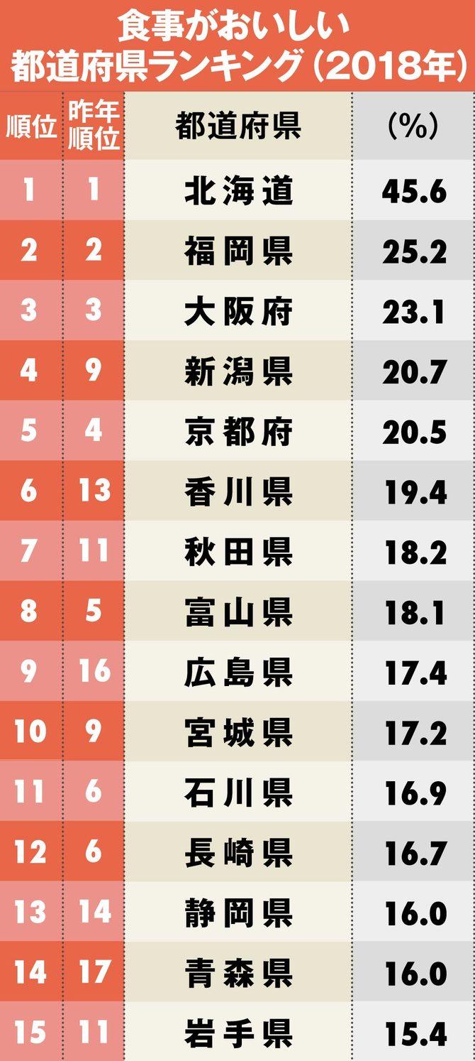 新潟県第二の都市「長岡」YouTube動画>11本 ->画像>64枚