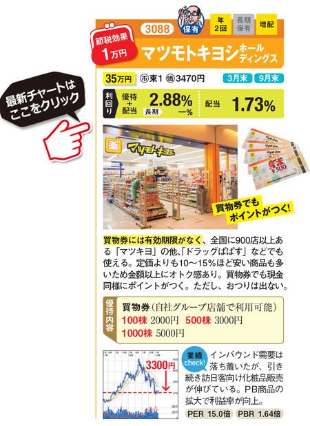 マツモトキヨシホールディングスの最新株価はこちら!