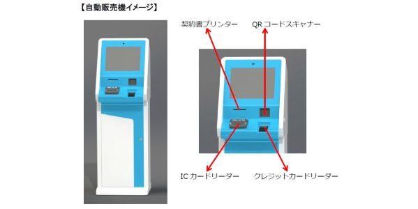 海外旅行保険の新型自動販売機