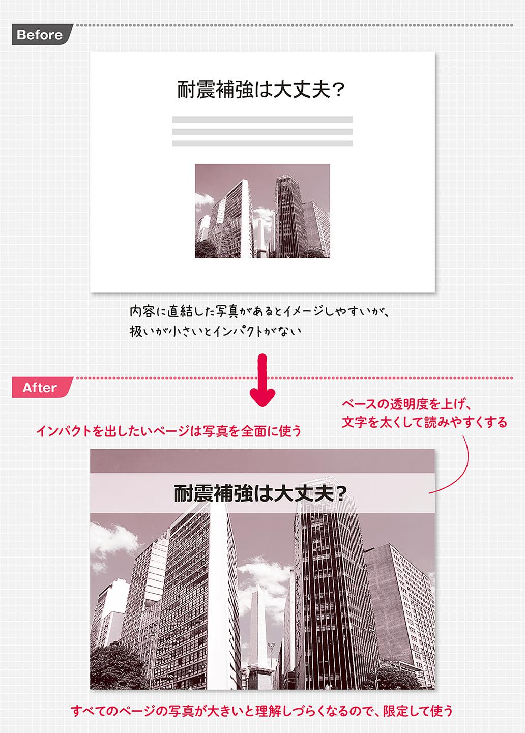 プレゼン資料のインパクトは「写真」の使い方で決まる!