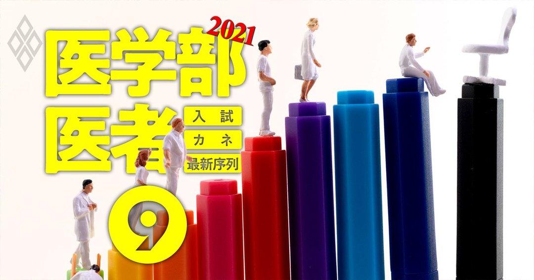 医学部&医者2021入試・カネ・最新序列#9