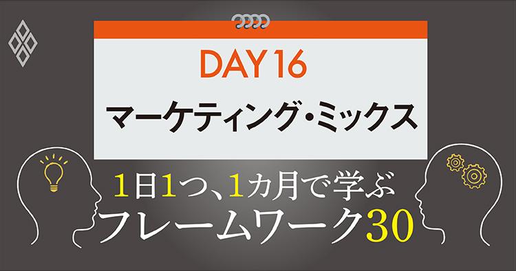 フレームワーク30 DAY16 マーケティング・ミックス