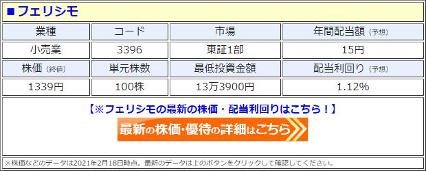 フェリシモ(3396)の株価