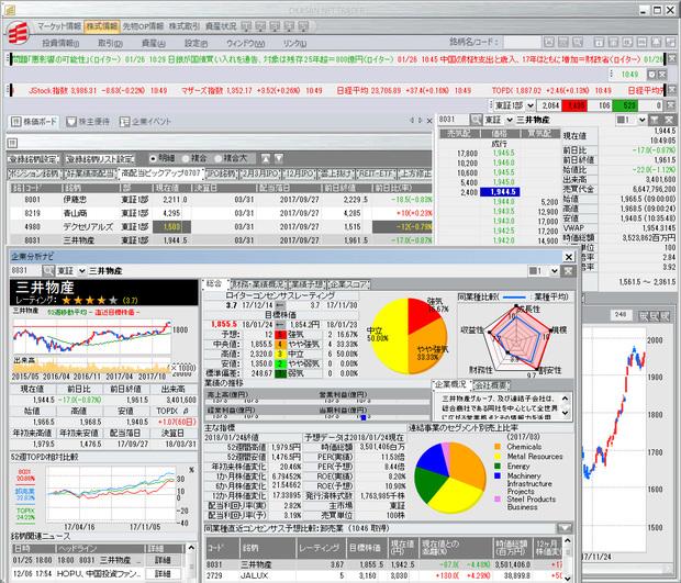 「岡三ネットトレーダープレミアム」の画面