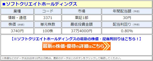 ソフトクリエイトホールディングス(3371)の株価