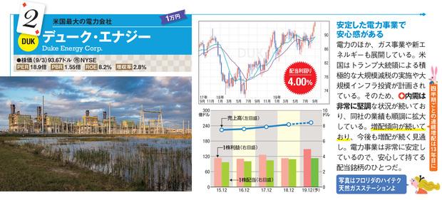 デューク・エナジーの最新株価はこちら!