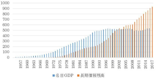 財務省「国の借金、国民一人あたり858万円」「消費税を32%まで上げなければ日本は財政破綻する」  [155869954]->画像>34枚