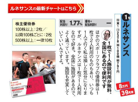 桐谷さんの選ぶレジャー株主優待ルネサンスの最新株価チャートはこちら