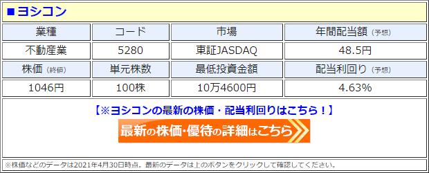 ヨシコン(5280)の株価