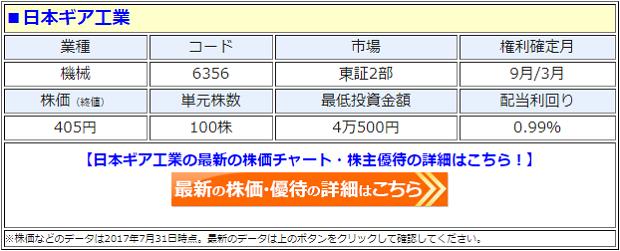 日本ギア工業