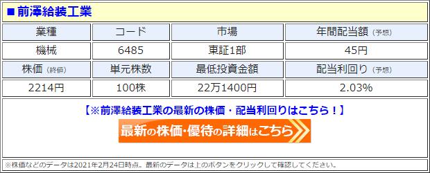 前澤給装工業(6485)の株価