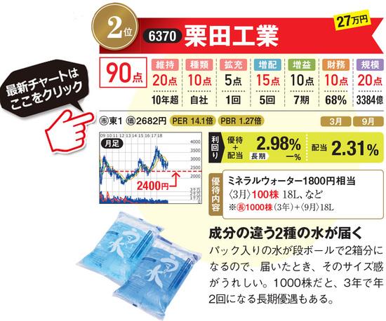 栗田工業の最新株価はこちら!