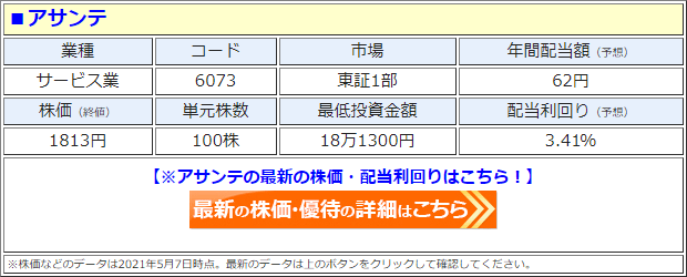 アサンテ(6073)の株価