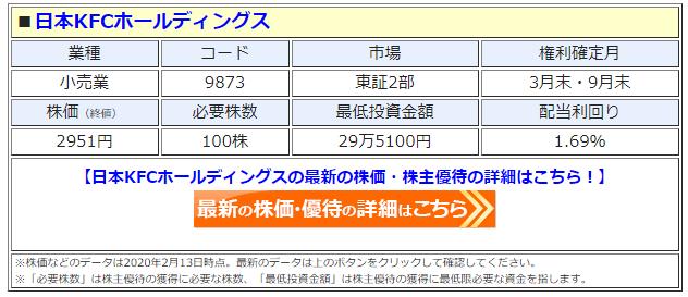 日本KFCホールディングスの最新株価はこちら!