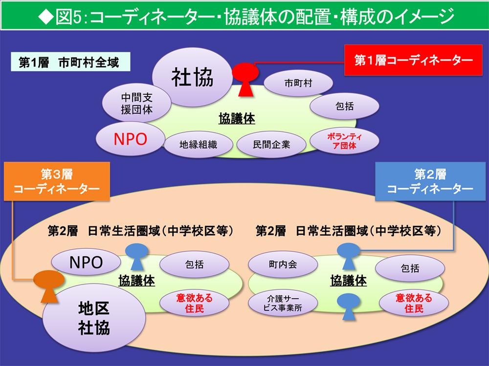 Mutual Aid Japan