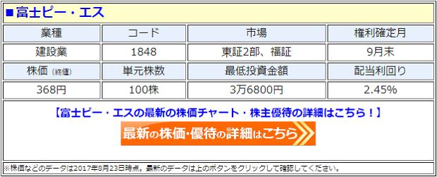 富士ピー・エスの最新の株価