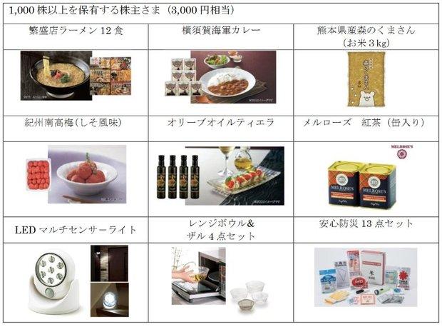 3000円相当の商品