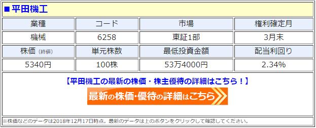 平田機工「(6258)の最新の株価