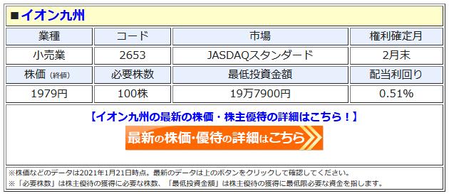 イオン九州の最新株価はこちら!