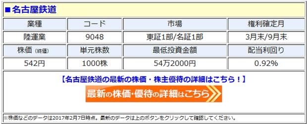 名鉄 株価