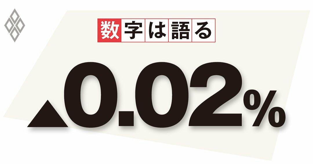 日本銀行によるコマーシャルペーパー(CP)の買入れオペ (公開市場操作)の平均落札レート