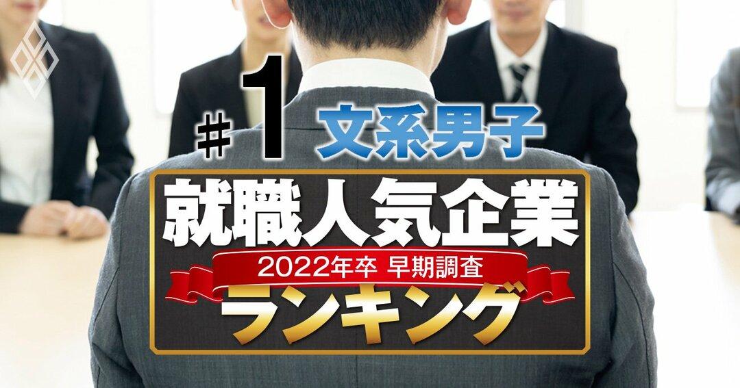 就職人気ランキング 2022年卒早期調査#1