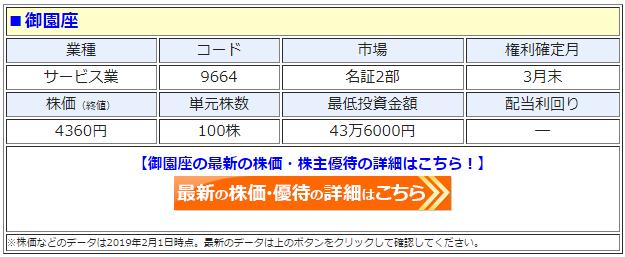 御園座(9664)の株価