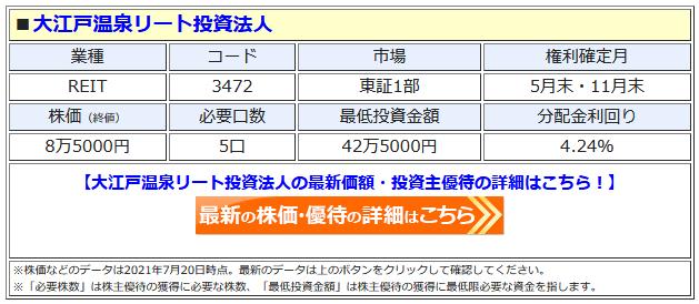 大江戸温泉リート投資法人の最新の価格はこちら!