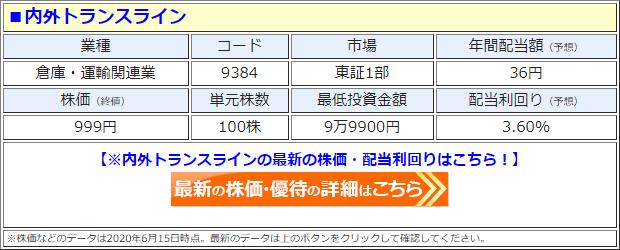 内外トランスライン(9384)の株価