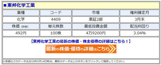 東邦化学工業の最新株価はこちら!