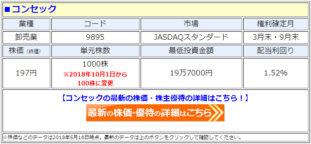 コンセック(9895)の最新の株価