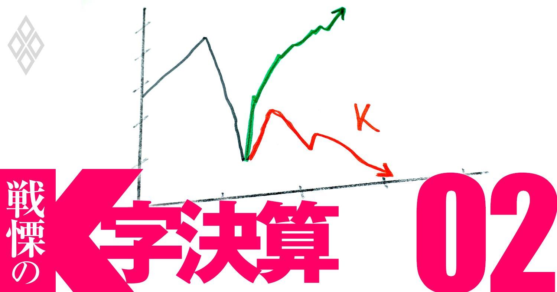 30業種のK字型回復「勝ち組・負け組」、100万人の消費データで解明!