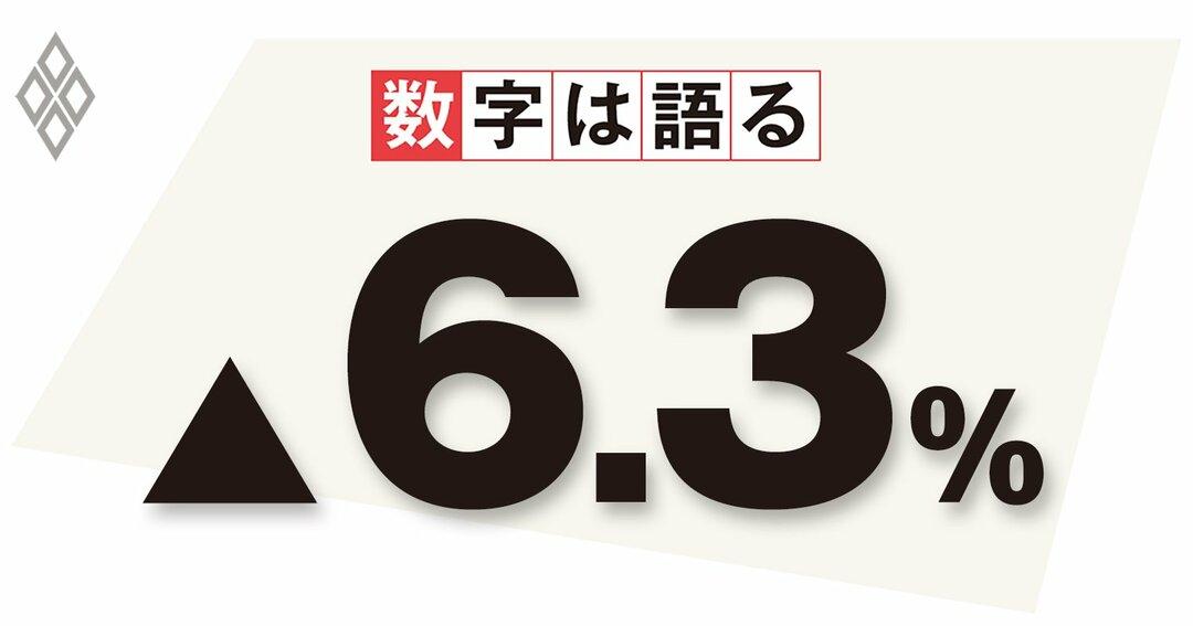 増税による個人消費下振れと新型肺炎の流行で、日本経済は正念場に