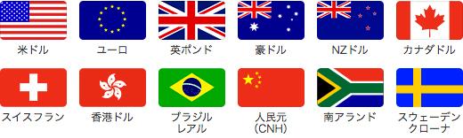 ソニー銀行の外貨預金で利用可能な12通貨一覧