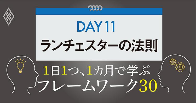 フレームワーク30 DAY11 ランチェスターの法則