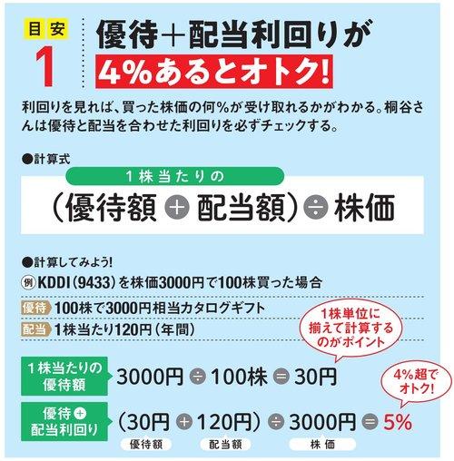 優待+配当利回り=4%あるとお得!