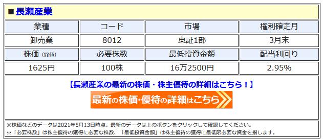 長瀬産業の最新株価はこちら!