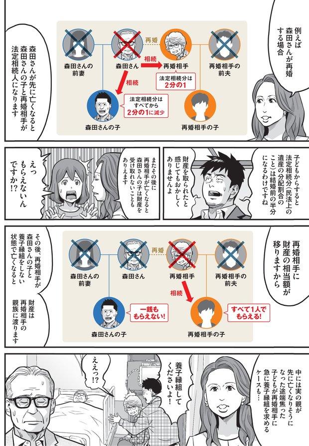 甘いシニア婚の甘くない現実に備えろ!(4)