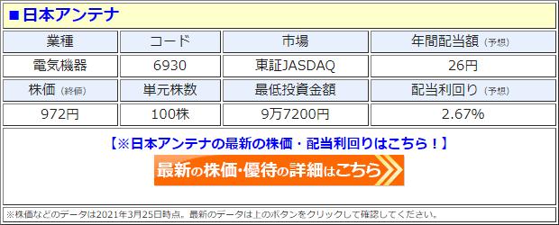 日本アンテナ(6930)の株価