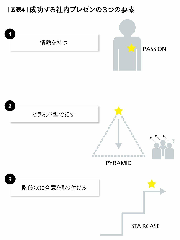 濱口秀司さんに聞く100%成功するプレゼン(1)「美しいプレゼンテーションは、最初の3分でわかる」