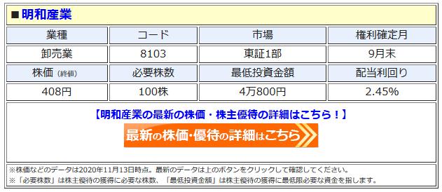 明和産業の最新株価はこちら!