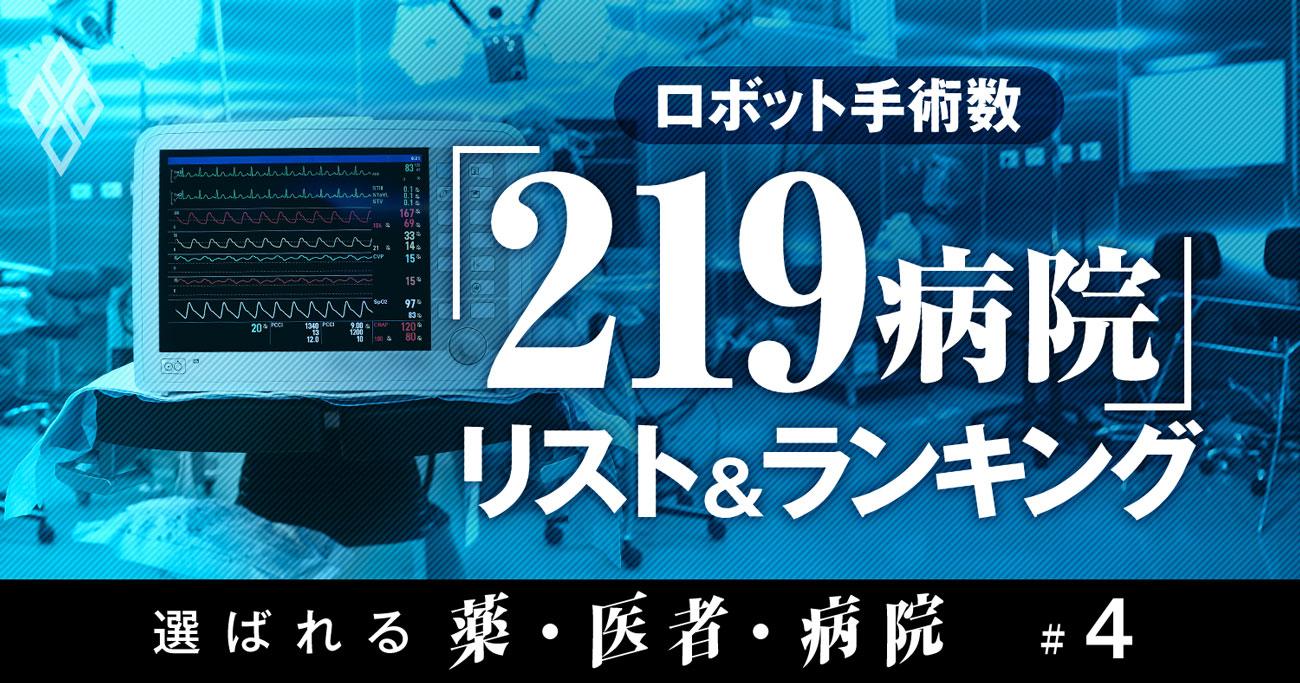 病院別「ロボット手術数ランキング」3位藤田、2位東京女子医、1位は?