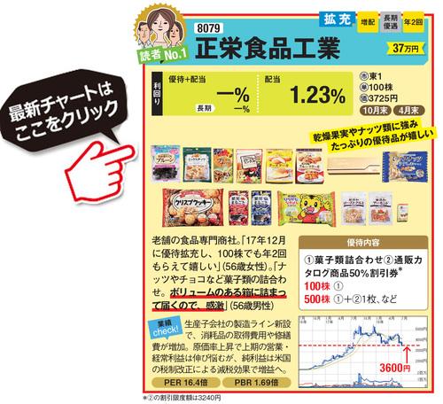正栄食品工業の株主優待の詳細はこちら!