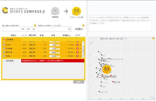 マネックストレーダーの株式リスク分析ツール画面