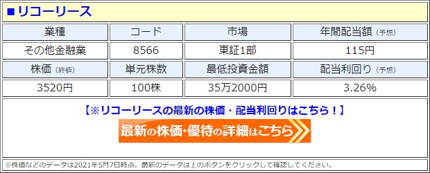 リコーリース(8566)の株価