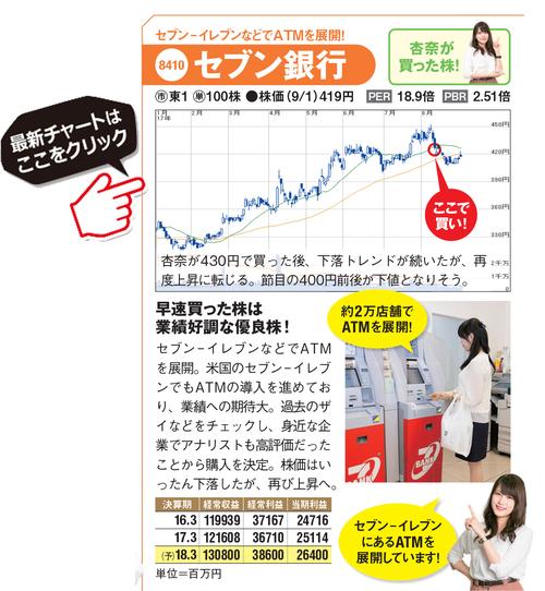 セブン銀行の最新株価はこちら!