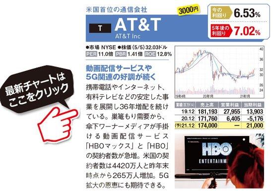 AT&Tの最新株価はこちら!