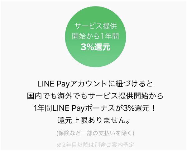 「Visa LINE Payカード」は、サービス提供開始から1年間はLINE Payボーナスが3%還元