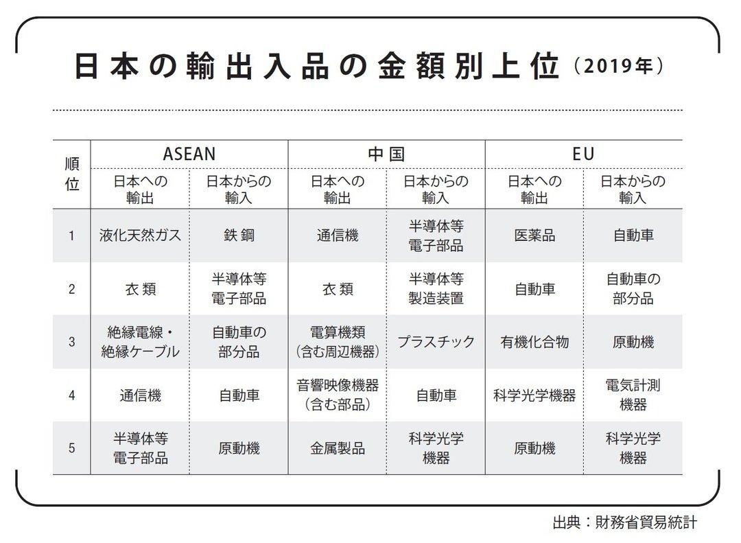 もう日本は「ものづくり大国」ではない!? 貿易統計が示す残酷な現実