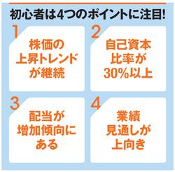 高配当株選びの4つの条件